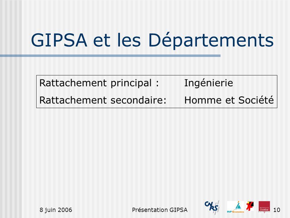 8 juin 2006Présentation GIPSA10 GIPSA et les Départements Rattachement principal : Ingénierie Rattachement secondaire: Homme et Société