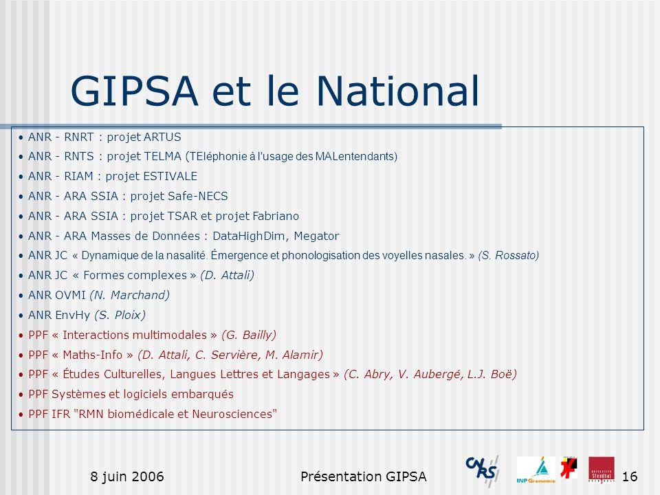 8 juin 2006Présentation GIPSA16 GIPSA et le National ANR - RNRT : projet ARTUS ANR - RNTS : projet TELMA ( TEléphonie à l'usage des MALentendants) ANR
