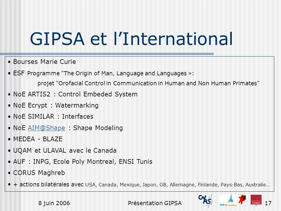 8 juin 2006Présentation GIPSA17 GIPSA et lInternational Bourses Marie Curie ESF Programme