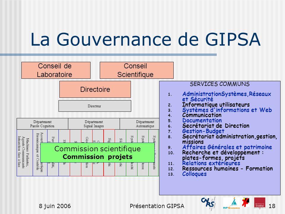 8 juin 2006Présentation GIPSA18 La Gouvernance de GIPSA Directoire Conseil de Laboratoire Conseil Scientifique Machines Parlantes, Agents Communicants