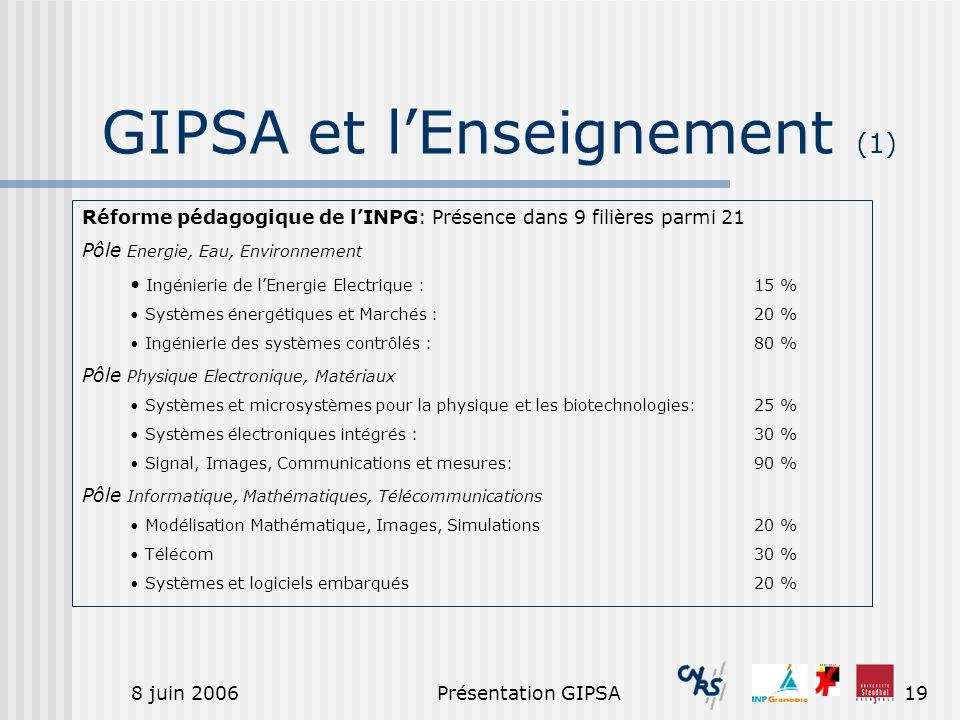 8 juin 2006Présentation GIPSA19 GIPSA et lEnseignement (1) Réforme pédagogique de lINPG: Présence dans 9 filières parmi 21 Pôle Energie, Eau, Environn