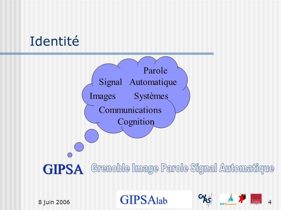 8 juin 2006Présentation GIPSA4 Identité GIPSA Signal Images Parole Automatique Systèmes Cognition Communications GIPSA lab