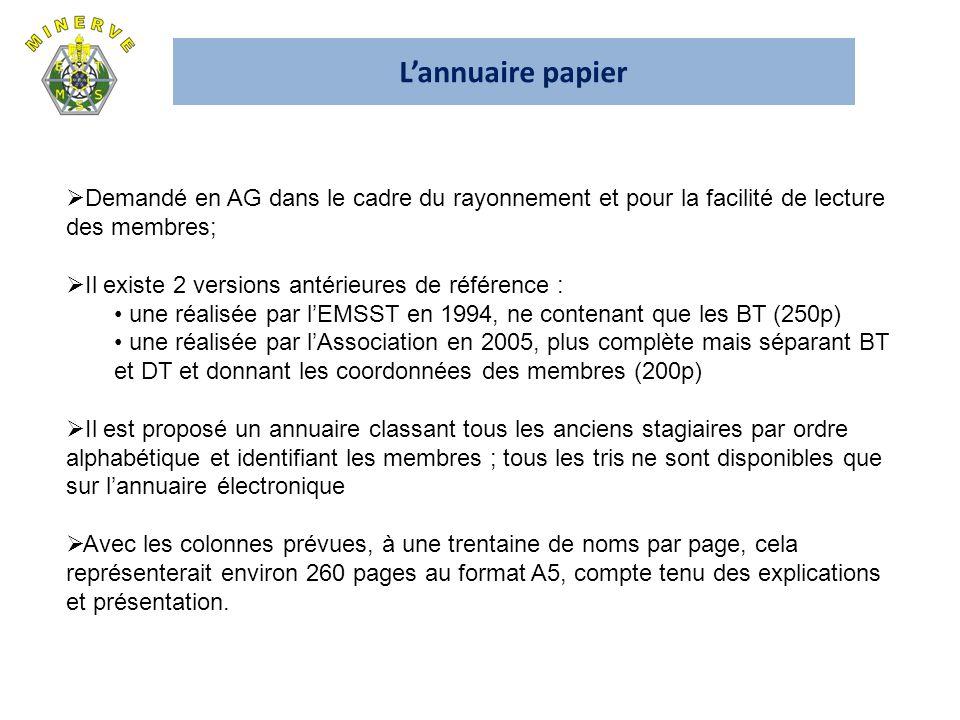 Lannuaire papier Demandé en AG dans le cadre du rayonnement et pour la facilité de lecture des membres; Il existe 2 versions antérieures de référence