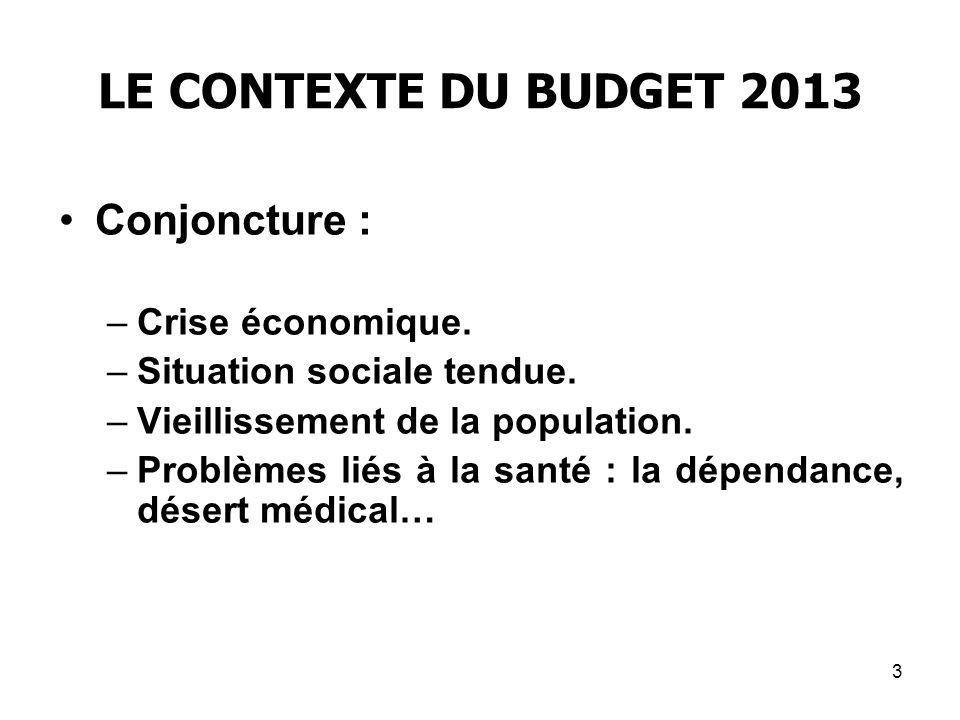 3 LE CONTEXTE DU BUDGET 2013 Conjoncture : –Crise économique. –Situation sociale tendue. –Vieillissement de la population. –Problèmes liés à la santé