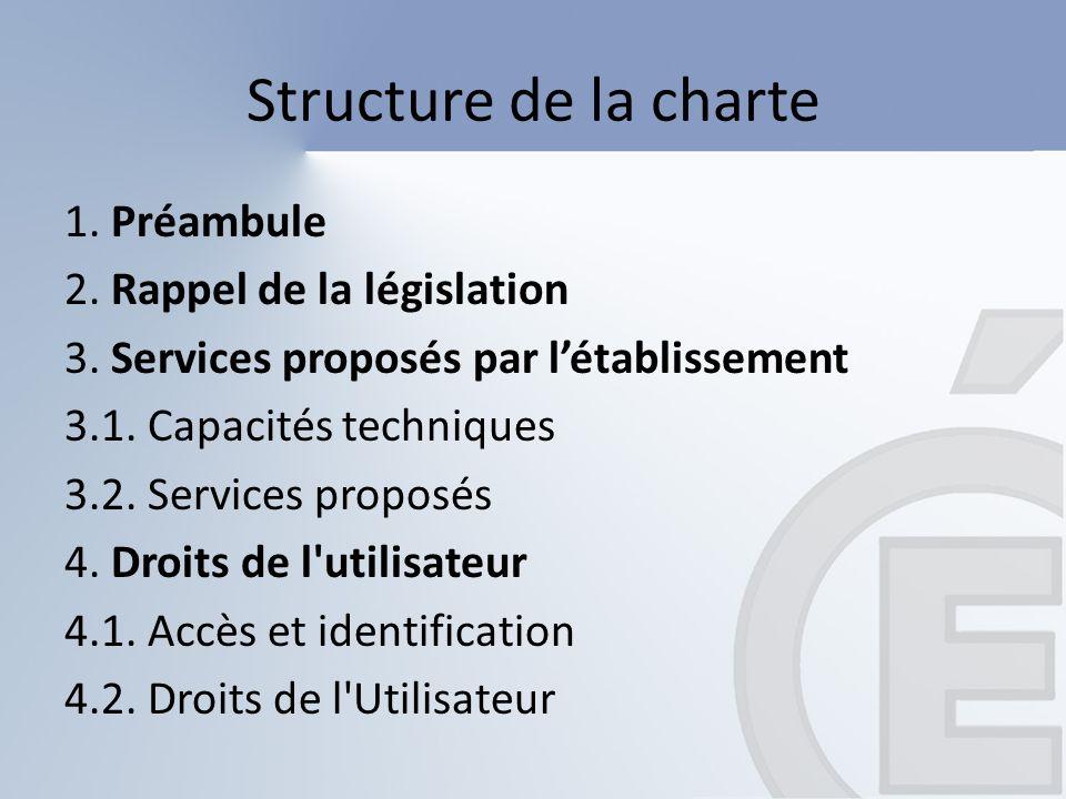 Structure de la charte 1. Préambule 2. Rappel de la législation 3. Services proposés par létablissement 3.1. Capacités techniques 3.2. Services propos