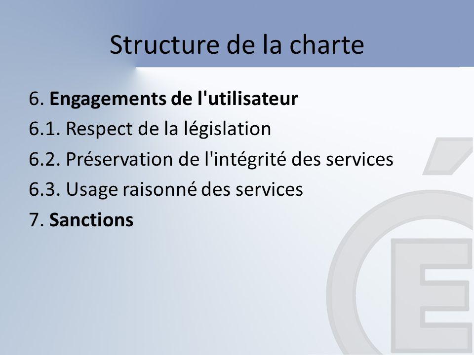 Structure de la charte 6. Engagements de l'utilisateur 6.1. Respect de la législation 6.2. Préservation de l'intégrité des services 6.3. Usage raisonn