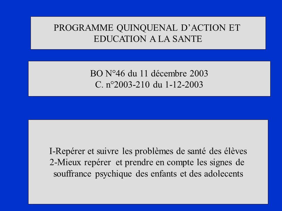 PROGRAMME QUINQUENAL DACTION ET EDUCATION A LA SANTE BO N°46 du 11 décembre 2003 C. n°2003-210 du 1-12-2003 I-Repérer et suivre les problèmes de santé