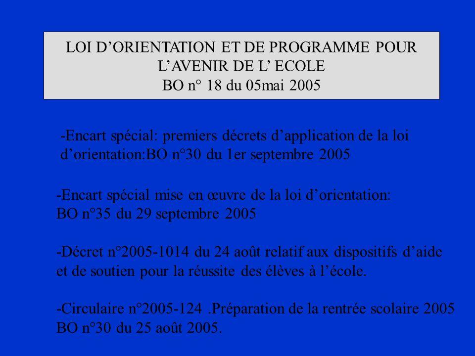 LOI DORIENTATION ET DE PROGRAMME POUR LAVENIR DE L ECOLE BO n° 18 du 05mai 2005 -Encart spécial mise en œuvre de la loi dorientation: BO n°35 du 29 se