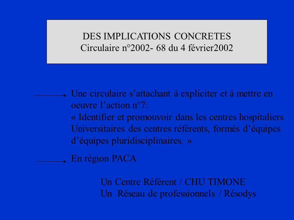 DES IMPLICATIONS CONCRETES Circulaire n°2002- 68 du 4 février2002 Une circulaire sattachant à expliciter et à mettre en oeuvre laction n°7: « Identifi