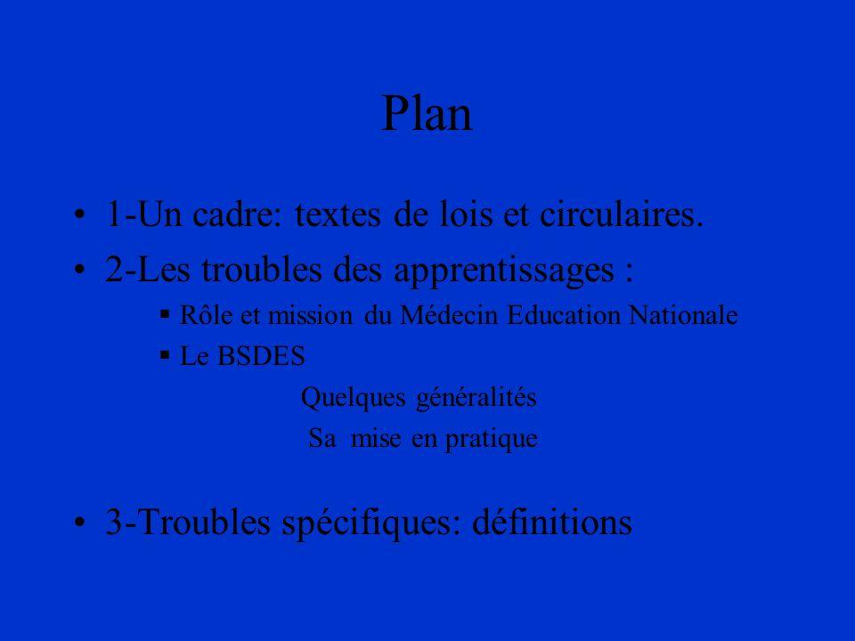 Plan 1-Un cadre: textes de lois et circulaires. 2-Les troubles des apprentissages : Rôle et mission du Médecin Education Nationale Le BSDES Quelques g