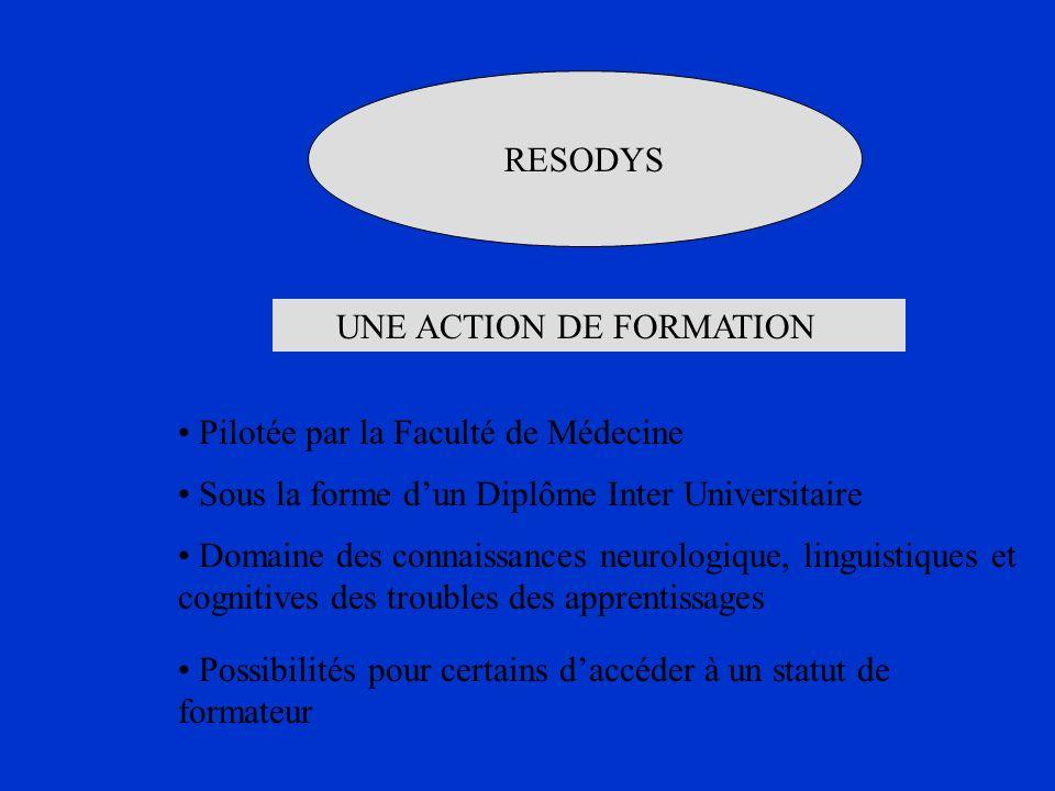 RESODYS UNE ACTION DE FORMATION Pilotée par la Faculté de Médecine Sous la forme dun Diplôme Inter Universitaire Domaine des connaissances neurologiqu