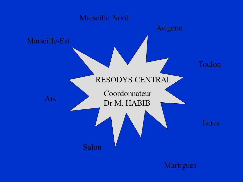 Avignon Toulon Istres Martigues Salon Aix Marseille-Est Marseille Nord Coordonnateur Dr M. HABIB RESODYS CENTRAL