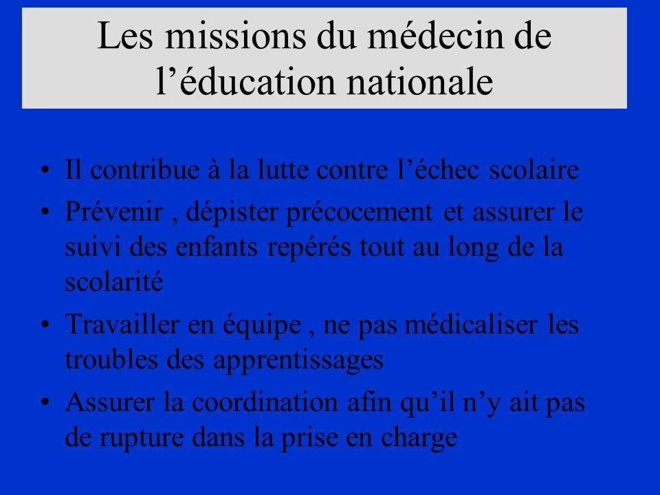 Les missions du médecin de léducation nationale Il contribue à la lutte contre léchec scolaire Prévenir, dépister précocement et assurer le suivi des