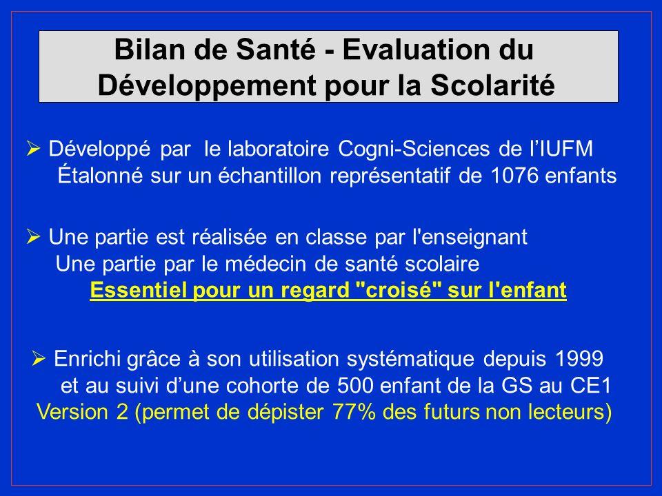 Développé par le laboratoire Cogni-Sciences de lIUFM Étalonné sur un échantillon représentatif de 1076 enfants Bilan de Santé - Evaluation du Développ
