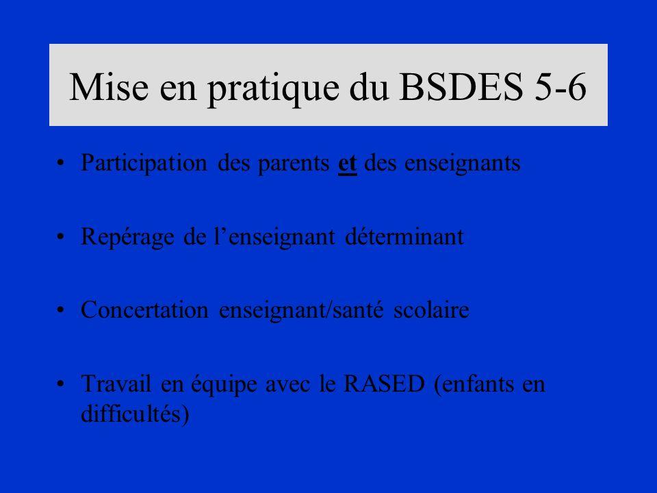 Mise en pratique du BSDES 5-6 Participation des parents et des enseignants Repérage de lenseignant déterminant Concertation enseignant/santé scolaire