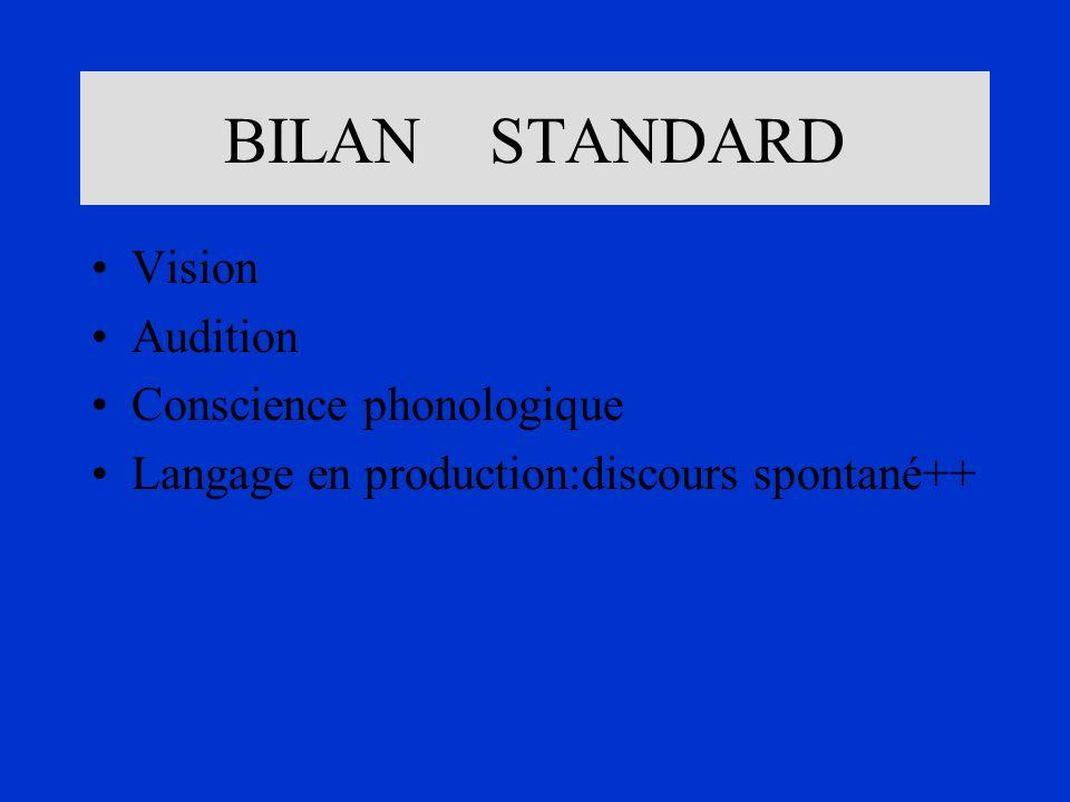 BILAN STANDARD Vision Audition Conscience phonologique Langage en production:discours spontané++