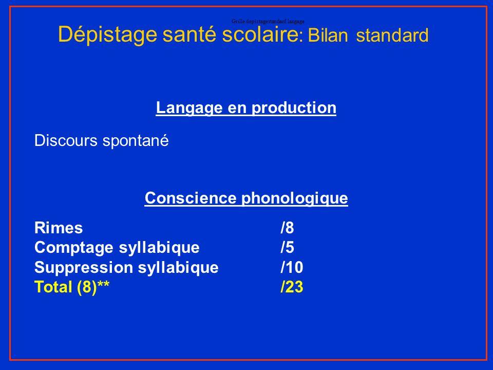 Grille depistagestandard langage Langage en production Discours spontané Conscience phonologique Rimes/8 Comptage syllabique/5 Suppression syllabique/
