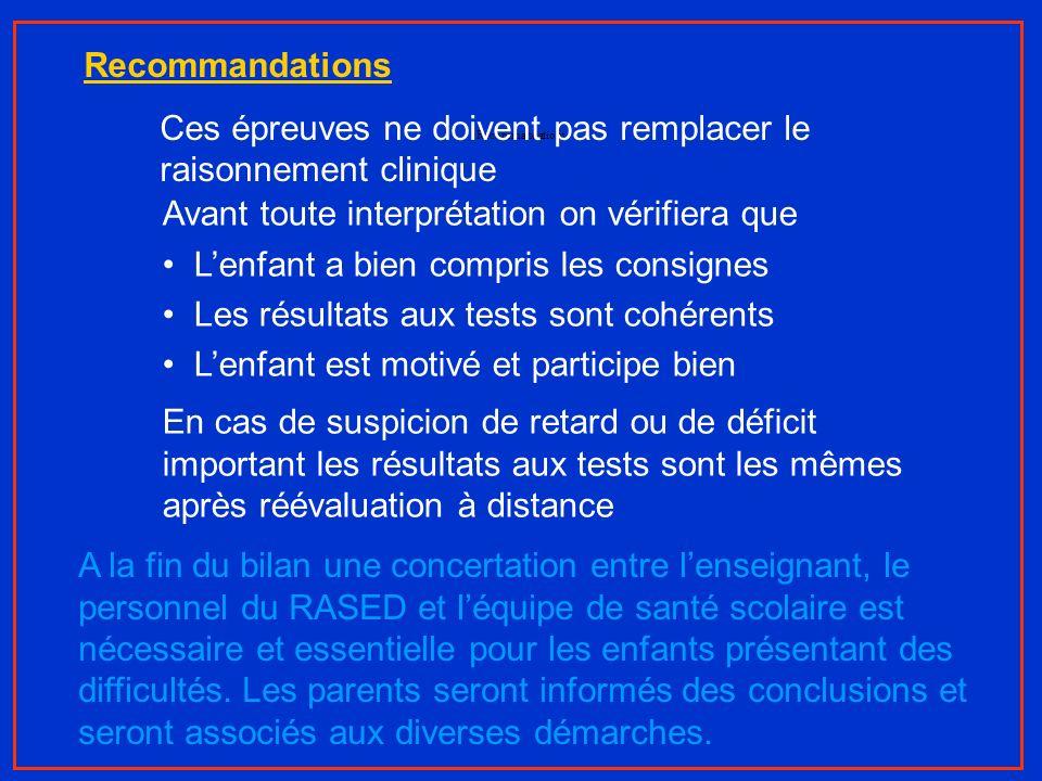 Recommandations Ces épreuves ne doivent pas remplacer le raisonnement clinique Avant toute interprétation on vérifiera que Lenfant a bien compris les