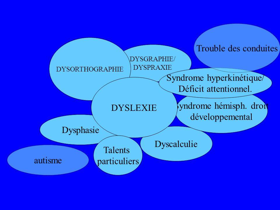 DYSGRAPHIE/ DYSPRAXIE Dysphasie Dyscalculie Syndrome hémisph. droit développemental DYSORTHOGRAPHIE DYSLEXIE Syndrome hyperkinétique/ Déficit attentio