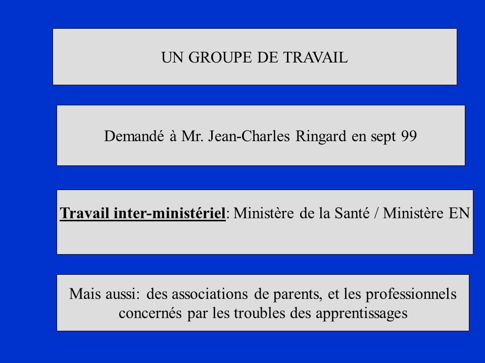 UN GROUPE DE TRAVAIL Demandé à Mr. Jean-Charles Ringard en sept 99 Travail inter-ministériel: Ministère de la Santé / Ministère EN Mais aussi: des ass