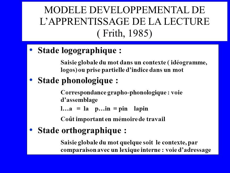 MODELE DEVELOPPEMENTAL DE LAPPRENTISSAGE DE LA LECTURE ( Frith, 1985) Stade logographique : Saisie globale du mot dans un contexte ( idéogramme, logos