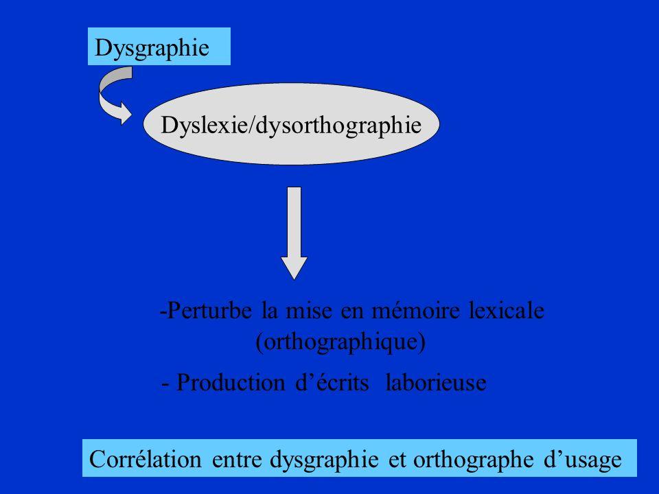 Dyslexie/dysorthographie Dysgraphie -Perturbe la mise en mémoire lexicale (orthographique) - Production décrits laborieuse Corrélation entre dysgraphi