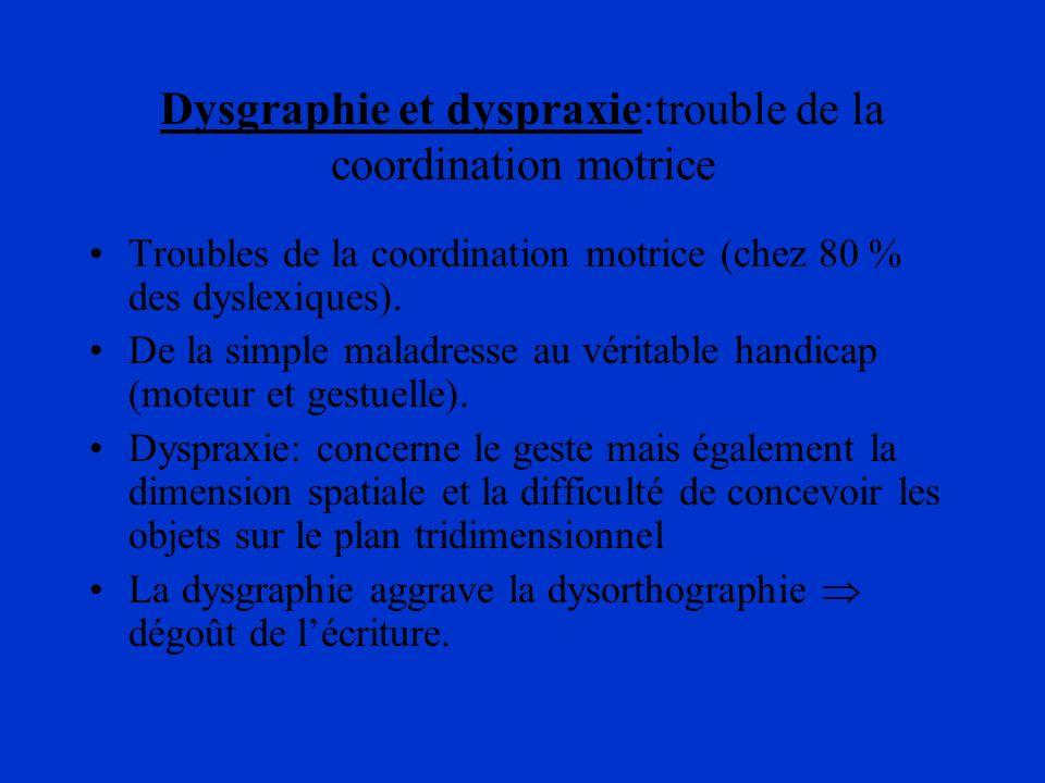 Dysgraphie et dyspraxie:trouble de la coordination motrice Troubles de la coordination motrice (chez 80 % des dyslexiques). De la simple maladresse au