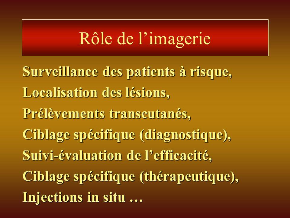 Rôle de limagerie Surveillance des patients à risque, Localisation des lésions, Prélèvements transcutanés, Ciblage spécifique (diagnostique), Suivi-év