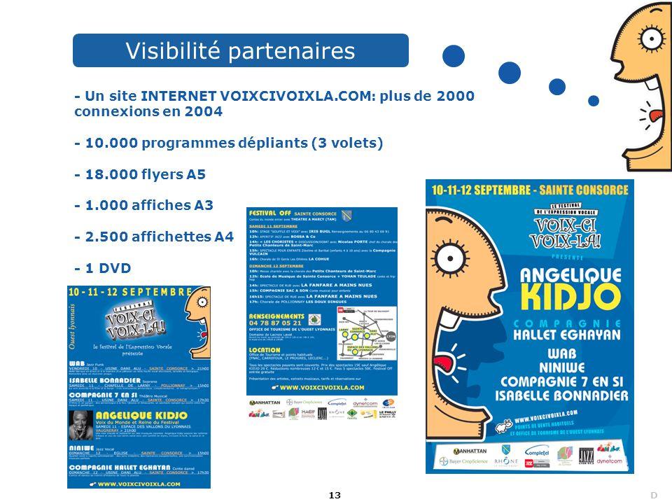 13 D - Un site INTERNET VOIXCIVOIXLA.COM: plus de 2000 connexions en 2004 - 10.000 programmes dépliants (3 volets) - 18.000 flyers A5 - 1.000 affiches