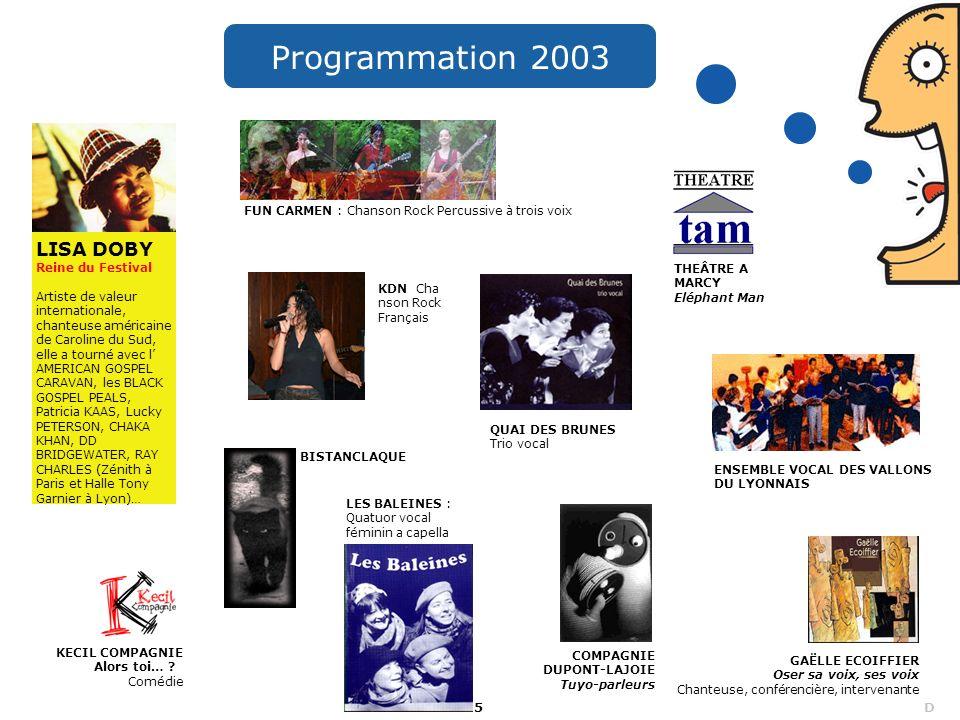 6 D ANGELIQUE KIDJO Voix du Monde Le 29 novembre 2003, Angélique KIDJO partage la scène avec Peter Gabriel et Youssour NDour aux côtés des plus grands artistes de la planète comme Bono, Beyoncé, The Corrs, David Bowie, Annie Lennox lors du célèbre concert « 46664 » organisé par Nelson Mandela en Afrique du Sud.