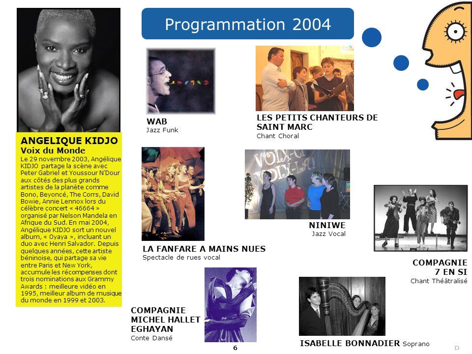 6 D ANGELIQUE KIDJO Voix du Monde Le 29 novembre 2003, Angélique KIDJO partage la scène avec Peter Gabriel et Youssour NDour aux côtés des plus grands
