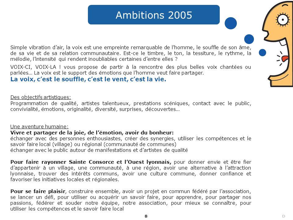 8 D Ambitions 2005 Simple vibration dair, la voix est une empreinte remarquable de l'homme, le souffle de son âme, de sa vie et de sa relation communa