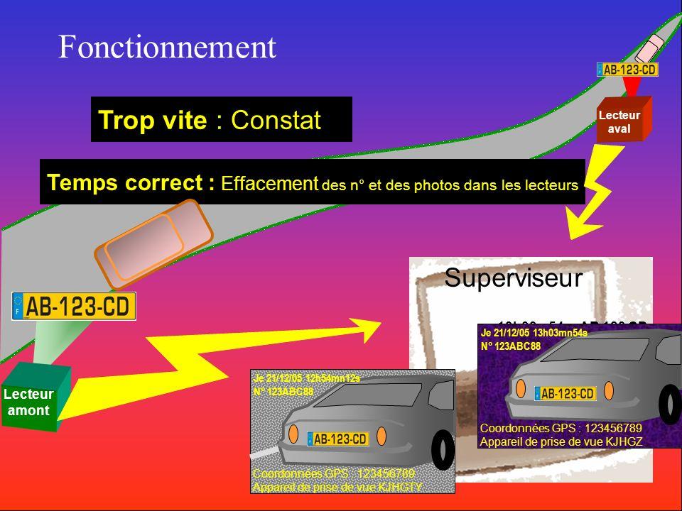8 itinéraire étalonné 2 photos horodatées fiche-constat regroupant les preuves SCALP = système déplaçable et auto-calibré vitesse = distance / temps d