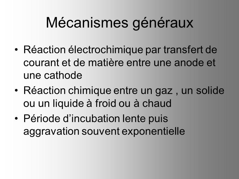 Mécanismes généraux Réaction électrochimique par transfert de courant et de matière entre une anode et une cathode Réaction chimique entre un gaz, un