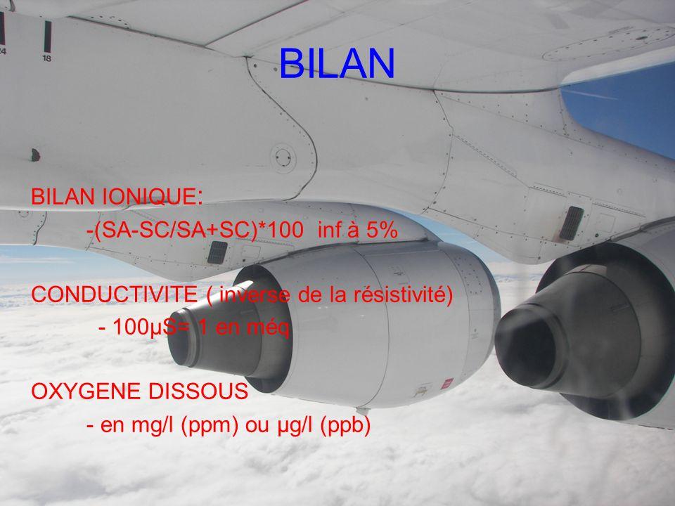 BILAN BILAN IONIQUE : -(SA-SC/SA+SC)*100 inf à 5% CONDUCTIVITE ( inverse de la résistivité) - 100µS= 1 en méq OXYGENE DISSOUS - en mg/l (ppm) ou µg/l