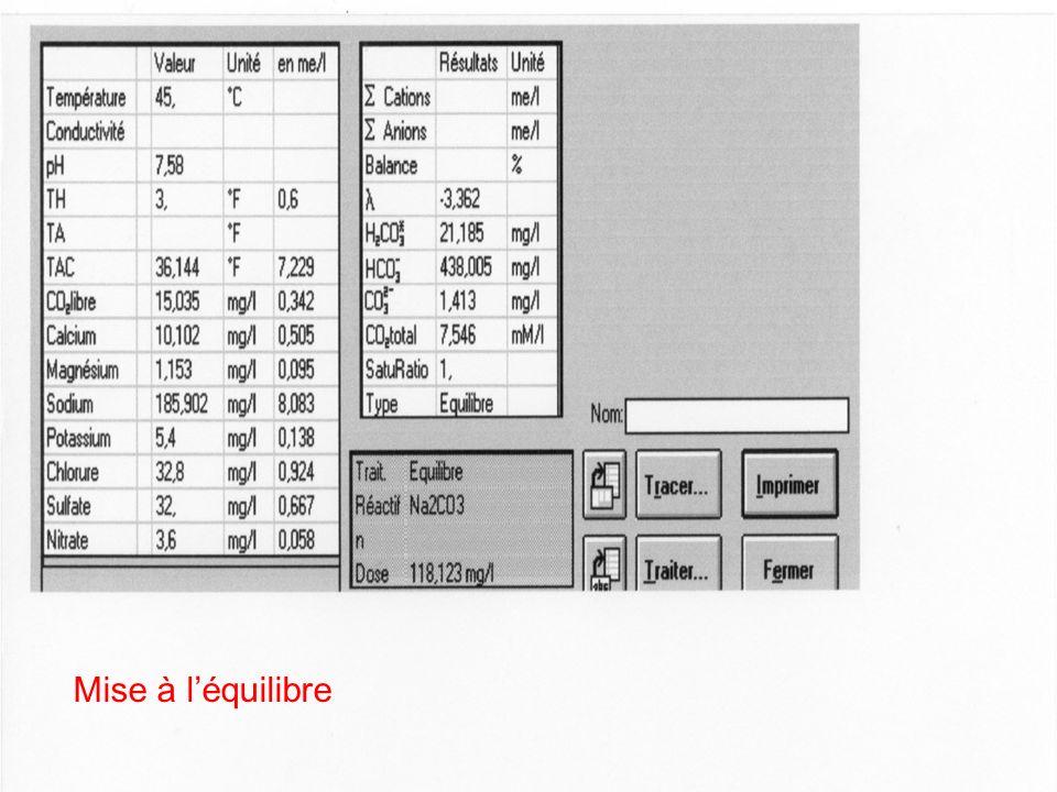 Différents types de corrosion Le petit journal illustré Fers à bétons Corrosion atmosphérique Érosion corrosion cavitation Corrosion bactérienne Oxydation Inox et autres alliages divers