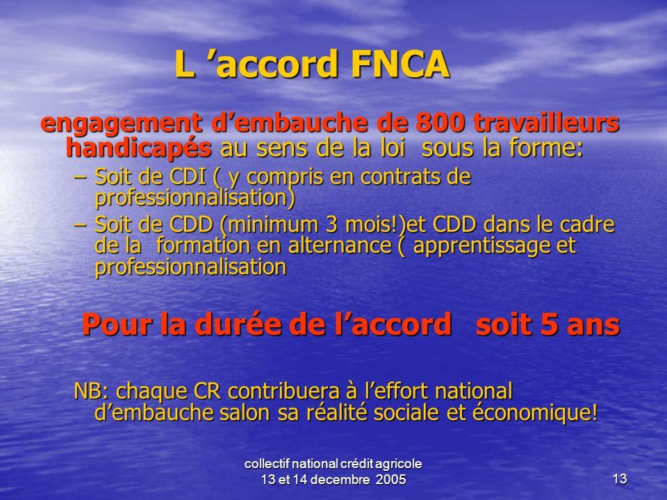 collectif national crédit agricole 13 et 14 decembre 200513 L accord FNCA engagement dembauche de 800 travailleurs handicapés au sens de la loi sous l