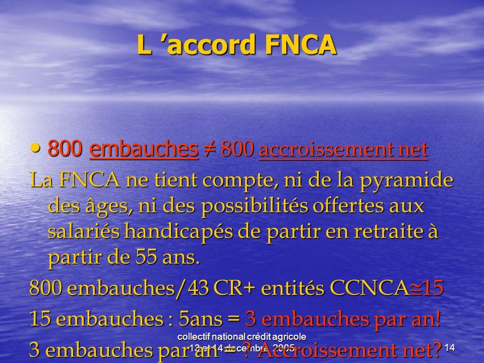 collectif national crédit agricole 13 et 14 decembre 200514 L accord FNCA 800 embauches 800 accroissement net 800 embauches 800 accroissement net La F