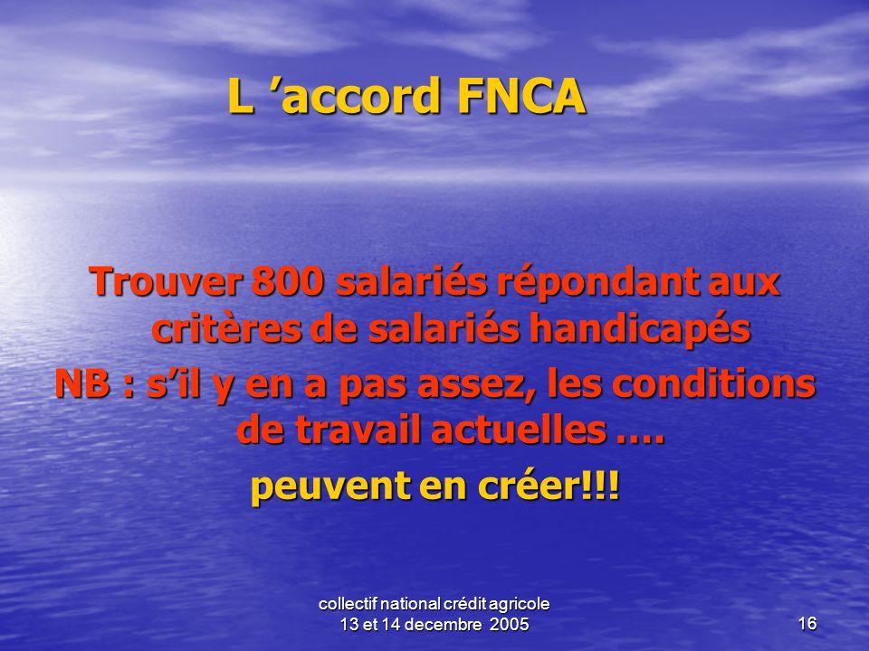 collectif national crédit agricole 13 et 14 decembre 200516 L accord FNCA Trouver 800 salariés répondant aux critères de salariés handicapés NB : sil