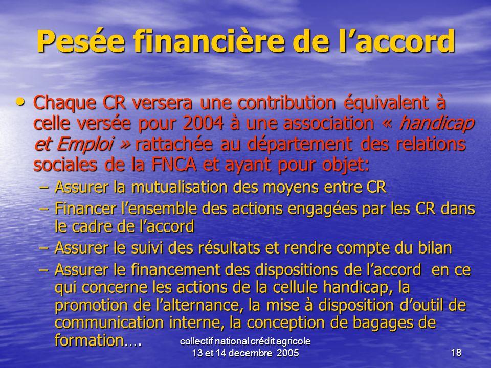 collectif national crédit agricole 13 et 14 decembre 200518 Pesée financière de laccord Chaque CR versera une contribution équivalent à celle versée p