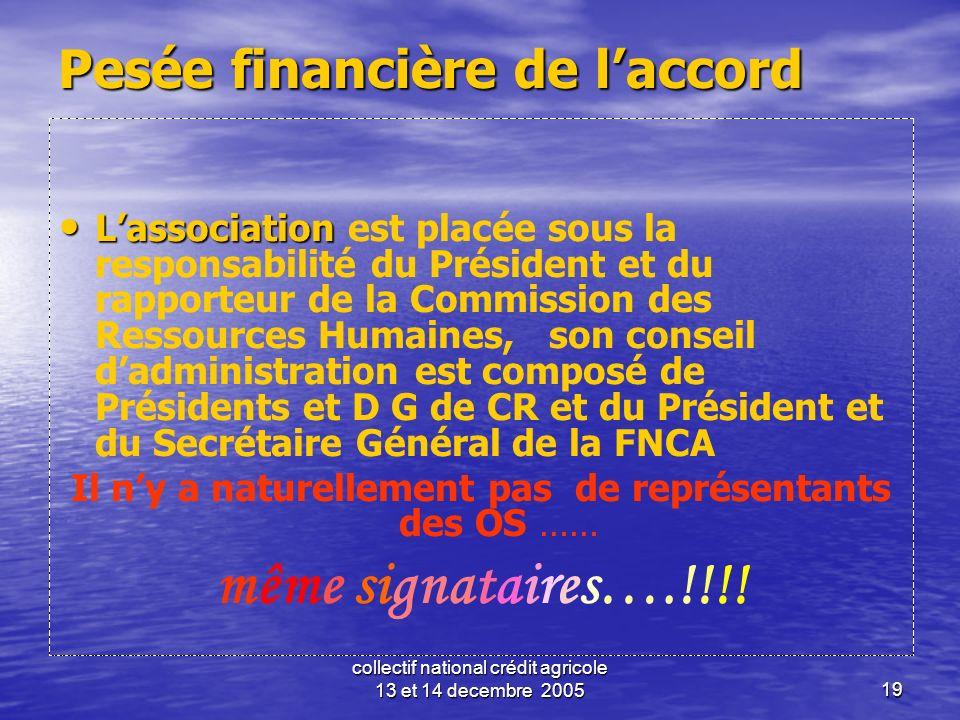 collectif national crédit agricole 13 et 14 decembre 200519 Pesée financière de laccord Lassociation Lassociation est placée sous la responsabilité du