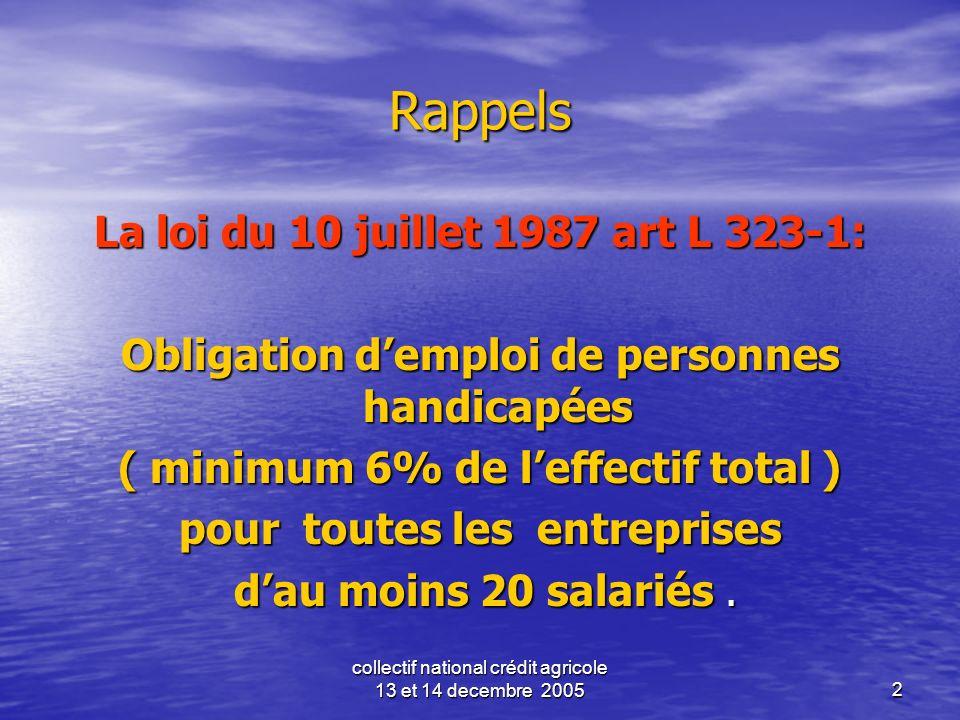 collectif national crédit agricole 13 et 14 decembre 20052 Rappels La loi du 10 juillet 1987 art L 323-1: Obligation demploi de personnes handicapées