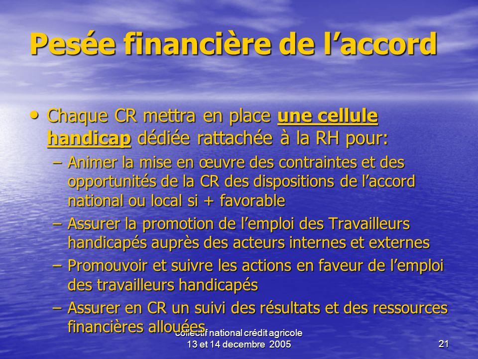 collectif national crédit agricole 13 et 14 decembre 200521 Pesée financière de laccord Chaque CR mettra en place une cellule handicap dédiée rattaché