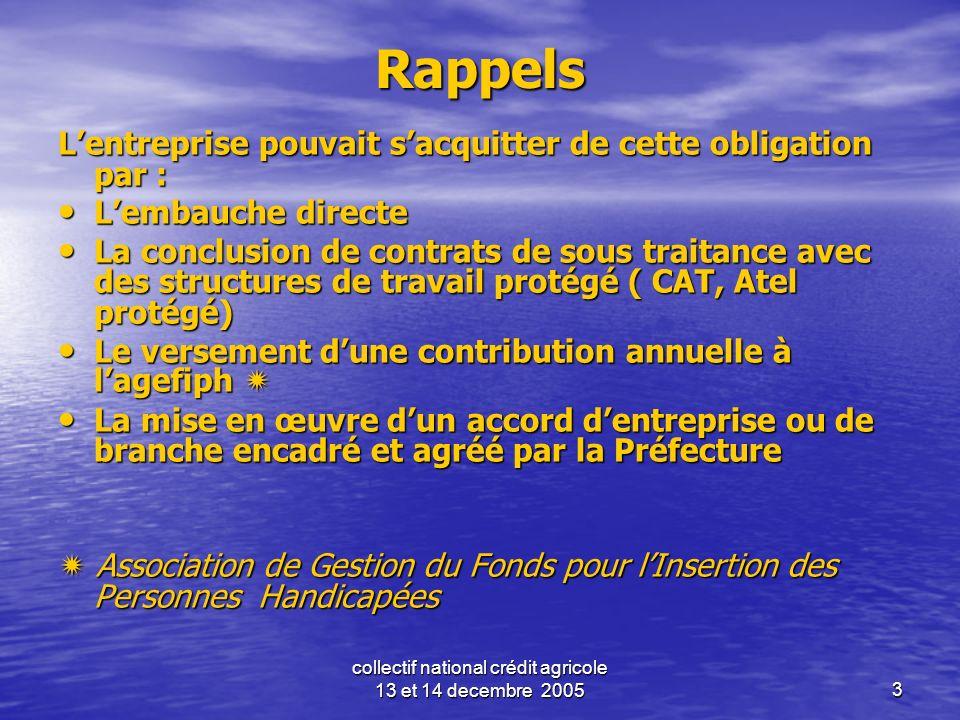 collectif national crédit agricole 13 et 14 decembre 20053 Rappels Lentreprise pouvait sacquitter de cette obligation par : Lembauche directe Lembauch