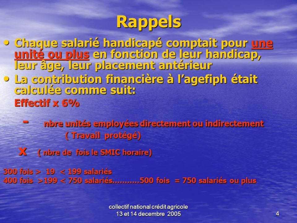 collectif national crédit agricole 13 et 14 decembre 20054 Rappels Chaque salarié handicapé comptait pour une unité ou plus en fonction de leur handic