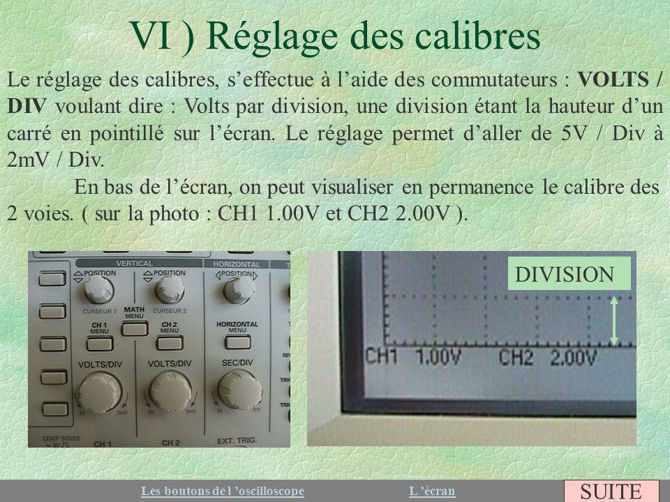 VI ) Réglage des calibres Le réglage des calibres, seffectue à laide des commutateurs : VOLTS / DIV voulant dire : Volts par division, une division ét