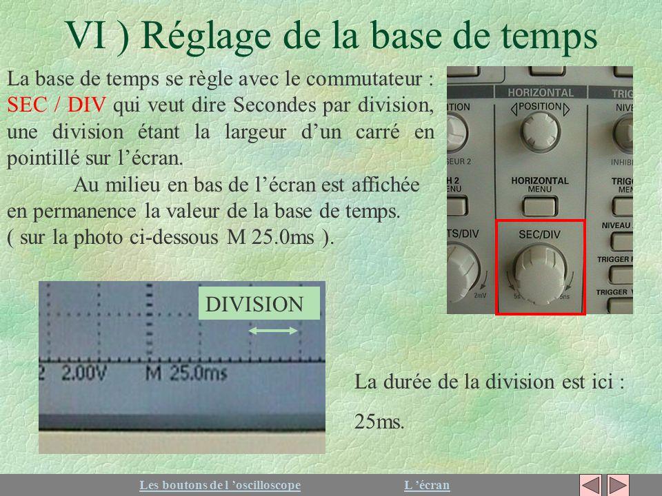 VI ) Réglage de la base de temps La base de temps se règle avec le commutateur : SEC / DIV qui veut dire Secondes par division, une division étant la