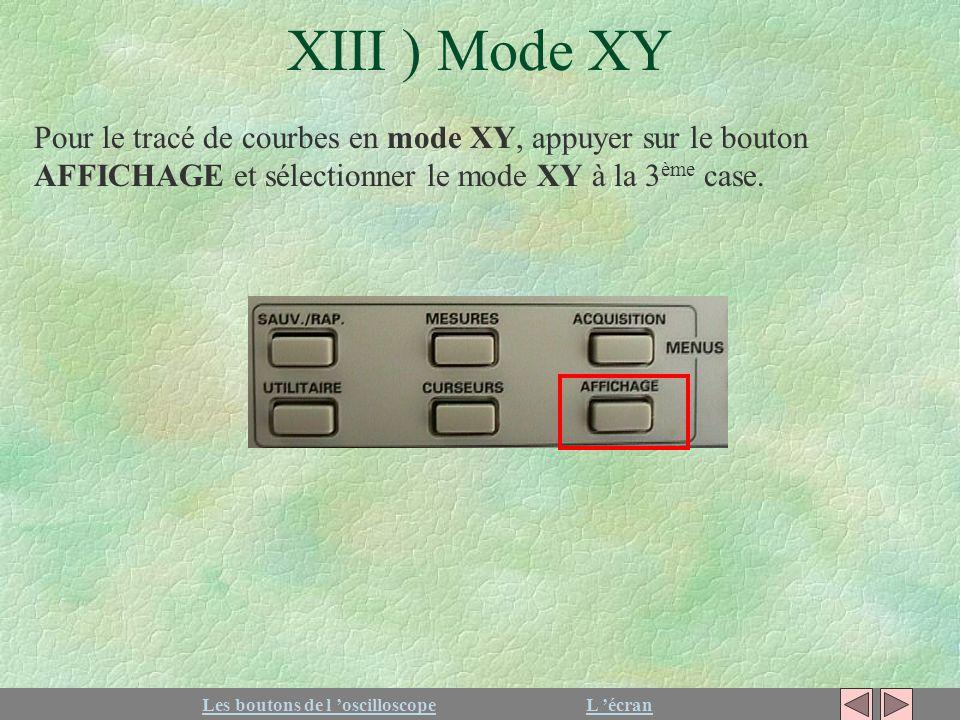 XIII ) Mode XY Les boutons de l oscilloscopeL écran Pour le tracé de courbes en mode XY, appuyer sur le bouton AFFICHAGE et sélectionner le mode XY à