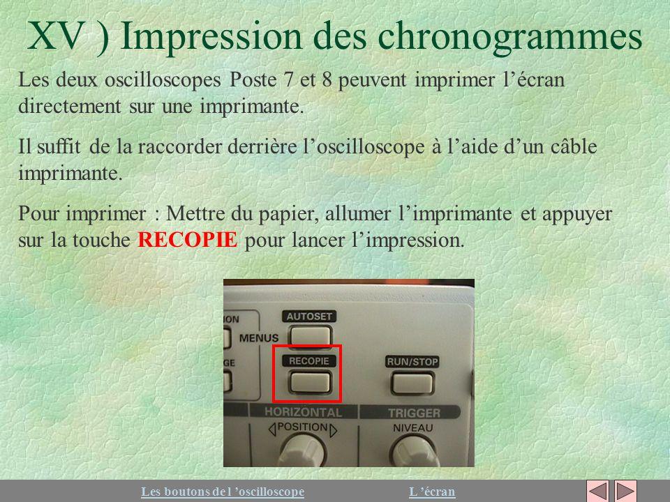 XV ) Impression des chronogrammes Les boutons de l oscilloscopeL écran Les deux oscilloscopes Poste 7 et 8 peuvent imprimer lécran directement sur une