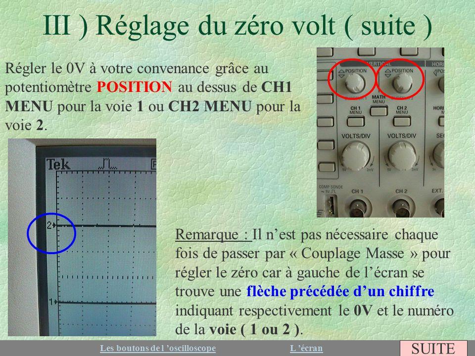 III ) Réglage du zéro volt ( suite ) Régler le 0V à votre convenance grâce au potentiomètre POSITION au dessus de CH1 MENU pour la voie 1 ou CH2 MENU
